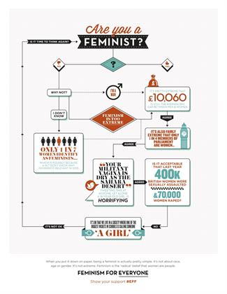 Feminism for Everyone: By Jinan Younis and Brave