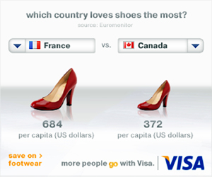 Visa_Go_CountryCompareShoes.jpg