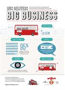 Bus Delivers Big Business