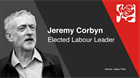 Top of the month: Jeremy Corbyn