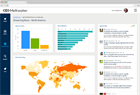 Meltwater simplifies real-time data monitoring with revamped tool