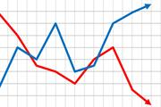 Media agencies reduce global adspend forecasts