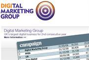 Digital Marketing Group: posts pre-tax loss