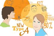 Consumer insight: what marketers need to know about the New Type A woman