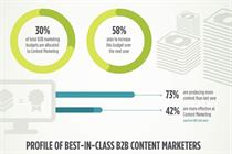 Infographic: B2B content marketing trends for 2014