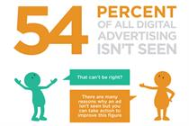 Infographic: The viewability of digital ads at a glance