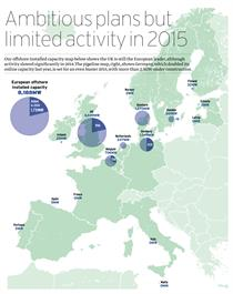 European Offshore 2015 - Special Report