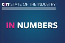 C&IT State of the Industry 2016: 15 top stats