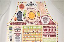 Lurpak to align itself with summer foods for latest Facebook campaign