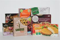 Sector insight: Meat-free foods