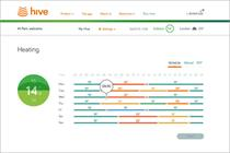 British Gas creates Hive brand to house internet-enabled tech products
