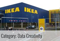 Case study: IKEA/Finally... proof that social ads work