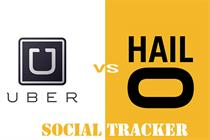 Has Uber's celebrity credit scheme generated positive sentiment on social?
