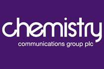 Chemistry Communications reports a 150% rise in profits