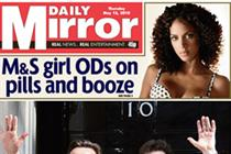 Trinity Mirror yet to return to ad revenue growth