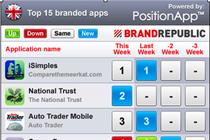 Meerkat stays top as National Trust enters BR app chart (30 Mar)