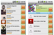 Telegraph first to launch Android application