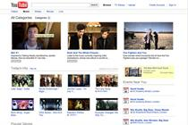 YouTube nabs a fifth of all UK social traffic