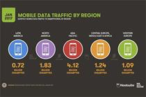 APAC dwarfs the rest in mobile usage