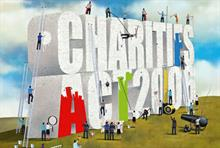 Analysis: Review of the Charities Act 2006