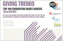 Grant spending by foundations reaches highest level