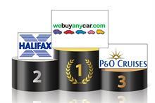 Webuyanycar beats McDonald's in TV ad poll