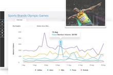 Brandwatch rolls out image-recognition platform