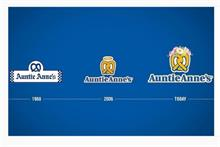 Auntie Anne's unveils Snapchat filter-inspired logo, because millennials