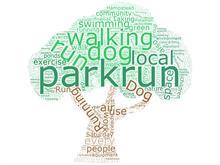 Parks Inquiry survey reveals parks' popularity
