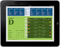 Times launches interactive World Cup wall chart