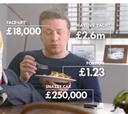 "The Sun ""Jamie Oliver: price-tagged"" by Grey London"