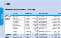 Hormone Replacement Therapy (HRT)
