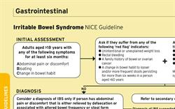 Irritable Bowel Syndrome (NICE Guideline)