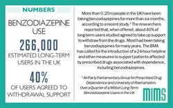 Infographic: Long-term benzodiazepine use widespread, finds study