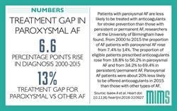 Infographic: Anticoagulants still underused in paroxysmal AF despite increasing prevalence