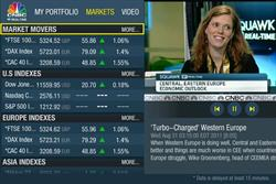 CNBC launches Real-Time TV app in Europe