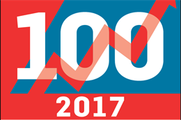 Pulse Group and TBA make Sunday Times' SME Export Track 100