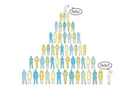 Do you know your CEO? The eight essential leadership skills