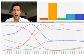 BBC Worldwide: tracking audience's facial expressions