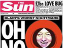 The Sun: classic cover