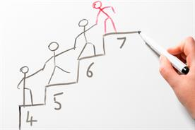 The seven steps to creating a culture of effectiveness