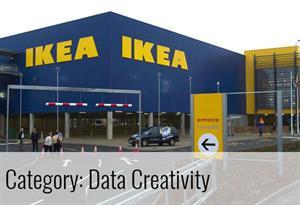 IKEA/Finally... proof that social ads work