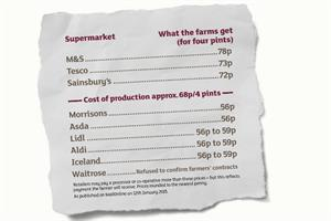 Sainsbury's ad shows price retailers pay farmers for milk - and that it pays less than Tesco