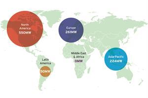 Market data: Turbine deals, November 2014