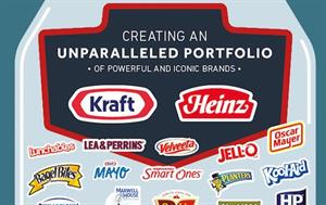 How Heinz and Kraft added some color to their merger announcement