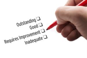 Practices rated 'requires improvement' struggle most to improve