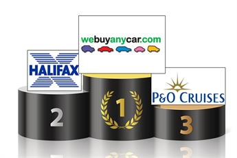 Webuyanycar beats McDonald's in TV ad poll