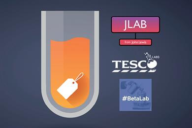 Are retail labs really the path to innovation?