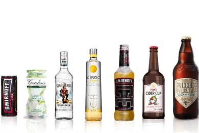 Diageo: innovation will become 20% of our business in five years