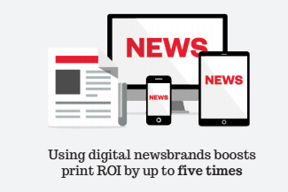 Newsworks attacks 'printism' with ad ROI effectiveness study